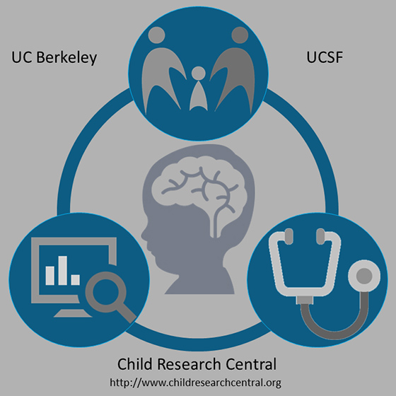 Child Research Central